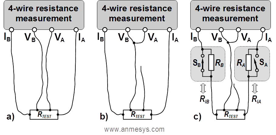 How to identify common mode errors in resistance measurements ...  Wire Resistance Diagram on resistance in circuit diagram, measuring resistance using ohmmeter diagram, 4 wire wiring diagram, 4 wire sensor diagram,